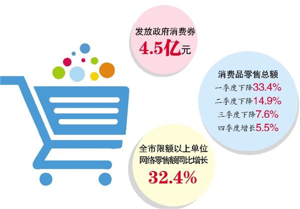 gdp在哪个政府网有_任泽平 五个方面推动中国经济高质量发展